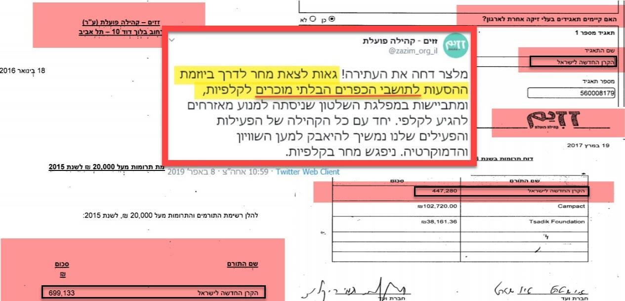 מסמכים המוכיחים כי הקרן החדשה לישראל ממנת את זזים, והציוץ שפרסמו בארגון (צילומי מסך)