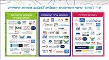 אלו עשרות הארגונים שמטשטשים את הזהות היהודית במדינת ישראל