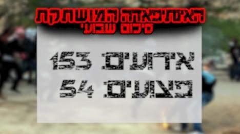מסכמים שבוע: עשרות פצועים מהטרור