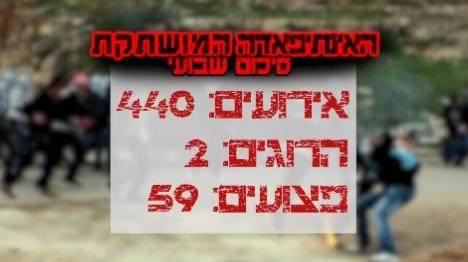 מסכמים שבוע: שני הרוגים ו-59 פצועים