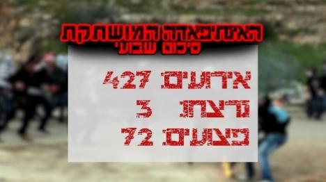 מסכמים שבוע: שורה של פיגועי דקירה וירי