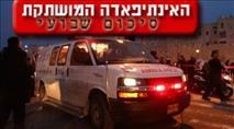 סיכום שבועי: נרצח התינוק עמיעד אישרן ונפצעו 12